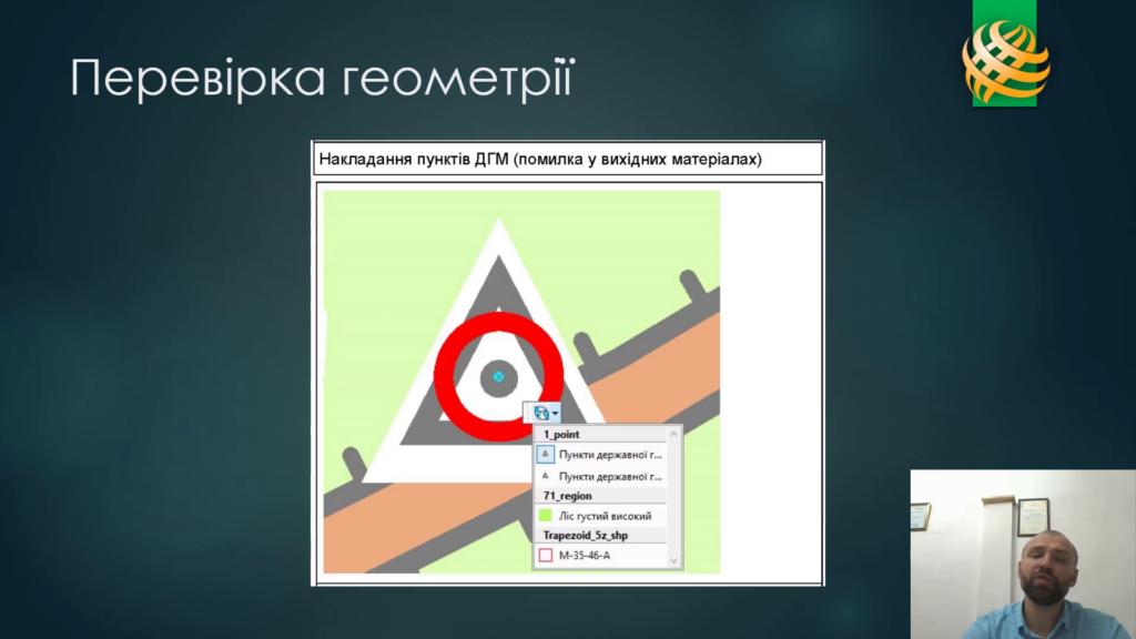 конференція користувачів ESRI Ukraine фото 6