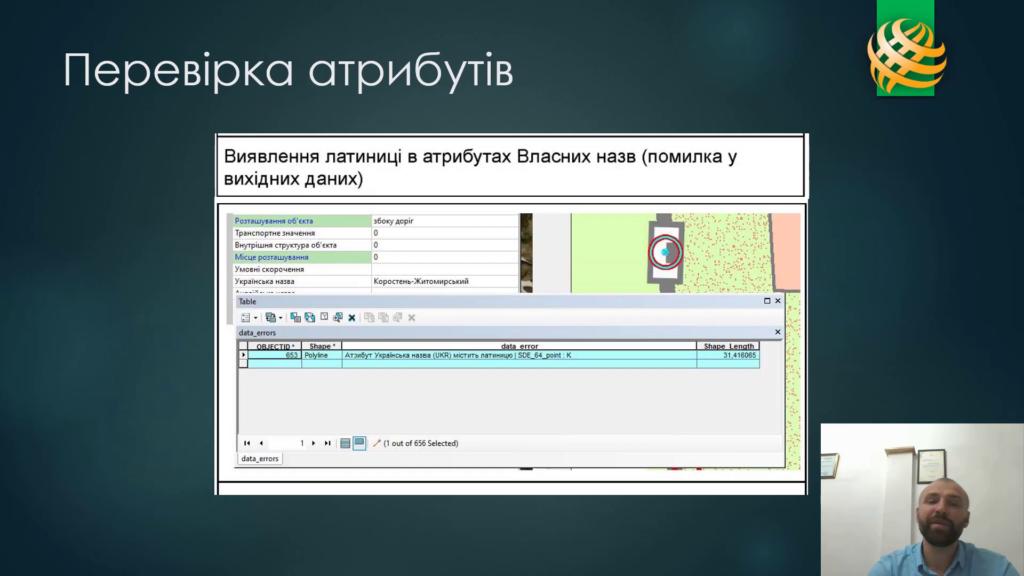 конференція користувачів ESRI Ukraine фото 7