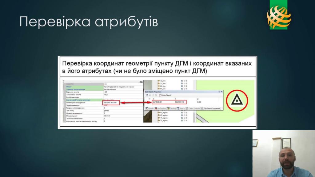 конференція користувачів ESRI Ukraine фото 8